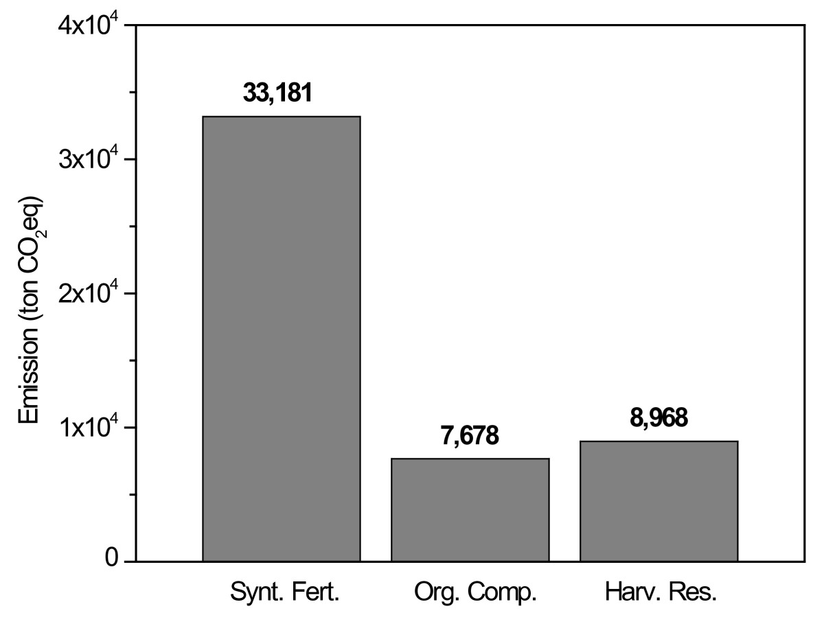 http://static-content.springer.com/image/art%3A10.1186%2F1750-0680-5-3/MediaObjects/13021_2010_Article_49_Fig2_HTML.jpg