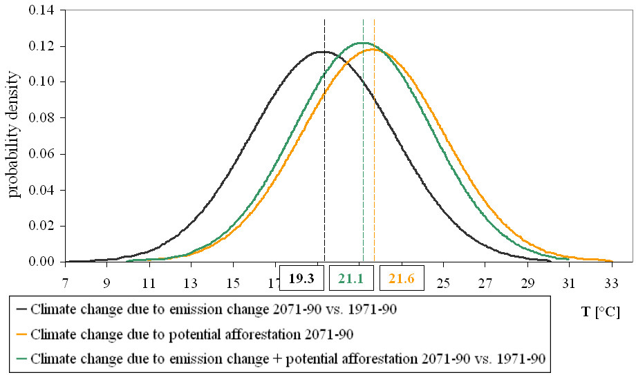 http://static-content.springer.com/image/art%3A10.1186%2F1750-0680-8-3/MediaObjects/13021_2012_Article_87_Fig7_HTML.jpg