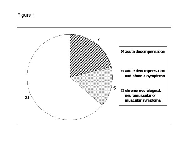 http://static-content.springer.com/image/art%3A10.1186%2F1750-1172-7-31/MediaObjects/13023_2012_408_Fig1_HTML.jpg