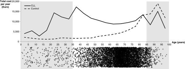 http://static-content.springer.com/image/art%3A10.1186%2F1750-1172-8-32/MediaObjects/13023_2012_524_Fig1_HTML.jpg