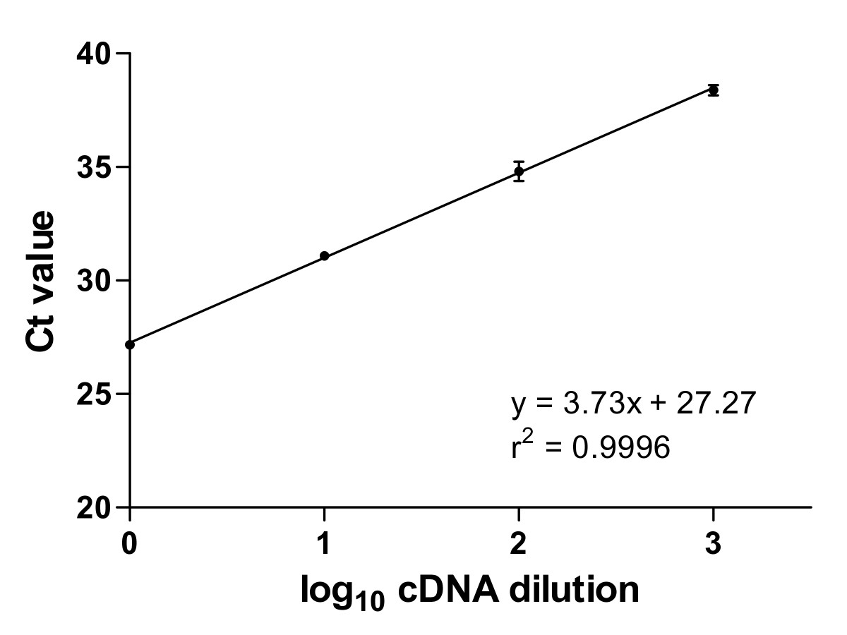 http://static-content.springer.com/image/art%3A10.1186%2F1750-1326-4-53/MediaObjects/13024_2009_Article_117_Fig1_HTML.jpg