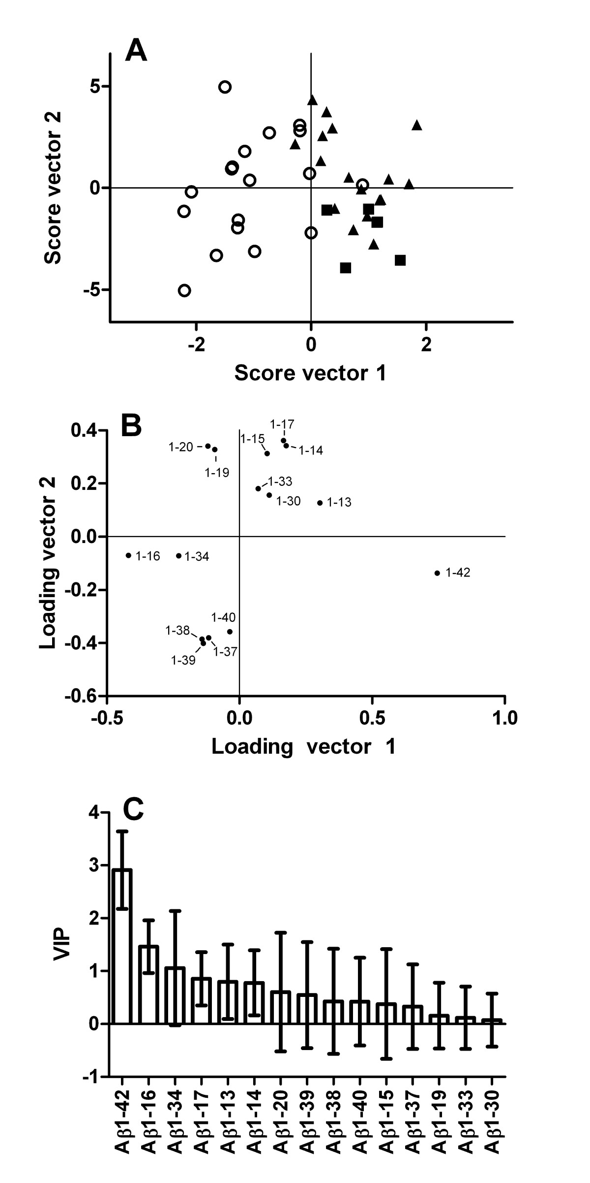 http://static-content.springer.com/image/art%3A10.1186%2F1750-1326-5-2/MediaObjects/13024_2009_Article_120_Fig4_HTML.jpg