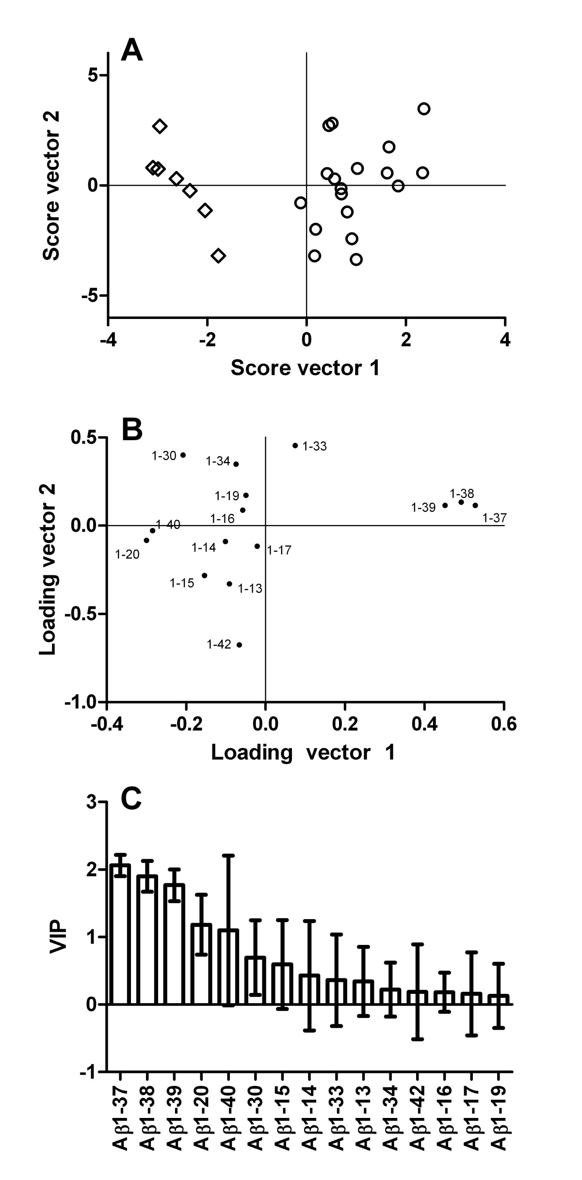 http://static-content.springer.com/image/art%3A10.1186%2F1750-1326-5-2/MediaObjects/13024_2009_Article_120_Fig5_HTML.jpg