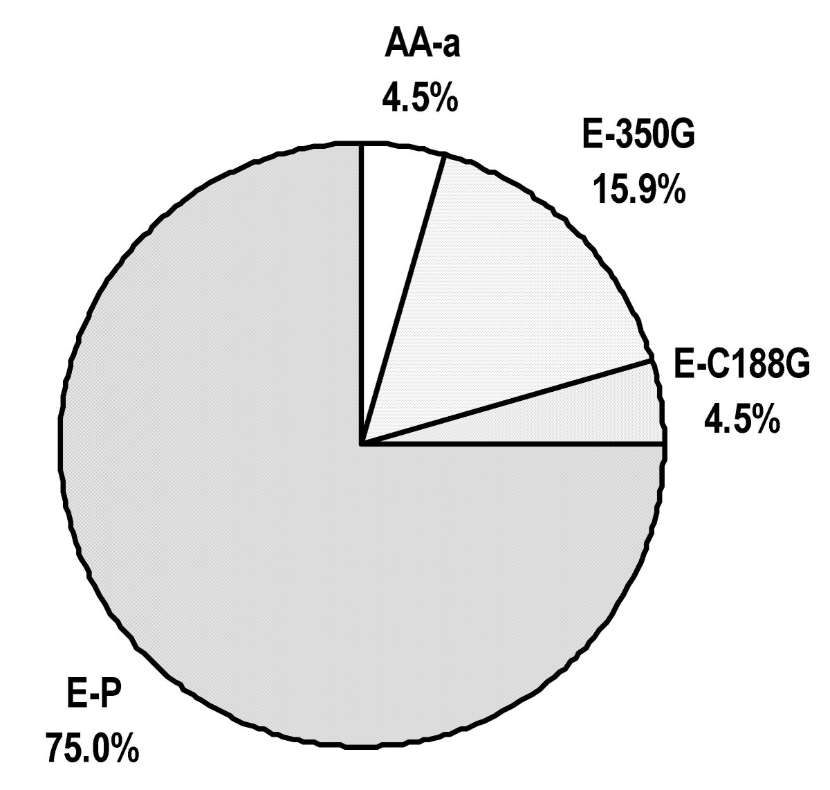 http://static-content.springer.com/image/art%3A10.1186%2F1750-9378-4-3/MediaObjects/13027_2008_Article_49_Fig1_HTML.jpg