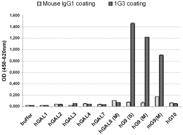 http://static-content.springer.com/image/art%3A10.1186%2F1750-9378-7-16/MediaObjects/13027_2012_393_Fig3_HTML.jpg
