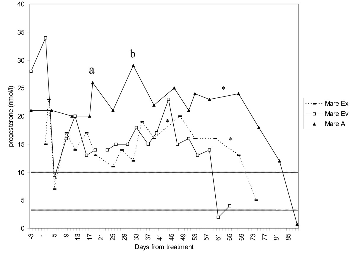 http://static-content.springer.com/image/art%3A10.1186%2F1751-0147-48-12/MediaObjects/13028_2006_Article_358_Fig1_HTML.jpg