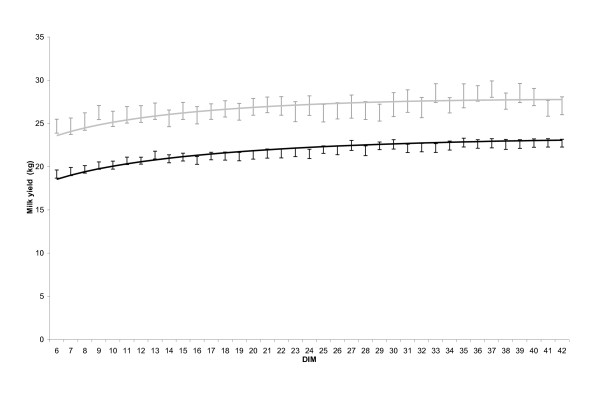 http://static-content.springer.com/image/art%3A10.1186%2F1751-0147-53-5/MediaObjects/13028_2010_670_Fig1_HTML.jpg