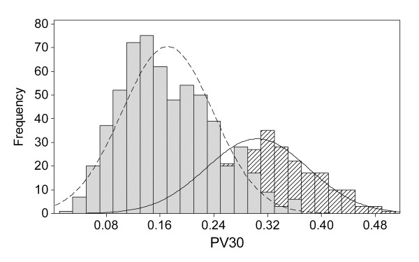 http://static-content.springer.com/image/art%3A10.1186%2F1751-0147-54-5/MediaObjects/13028_2011_766_Fig1_HTML.jpg