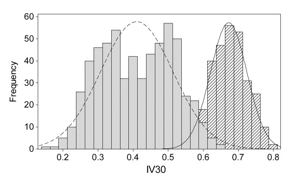 http://static-content.springer.com/image/art%3A10.1186%2F1751-0147-54-5/MediaObjects/13028_2011_766_Fig2_HTML.jpg