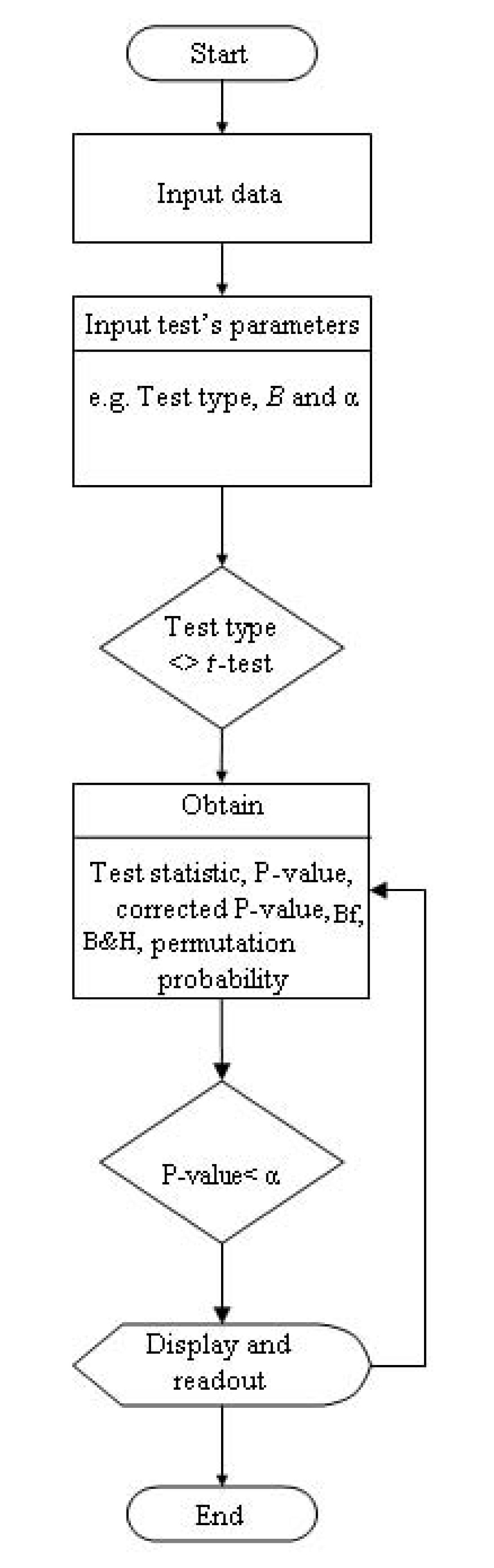 http://static-content.springer.com/image/art%3A10.1186%2F1751-0473-3-15/MediaObjects/13029_2008_Article_32_Fig2_HTML.jpg