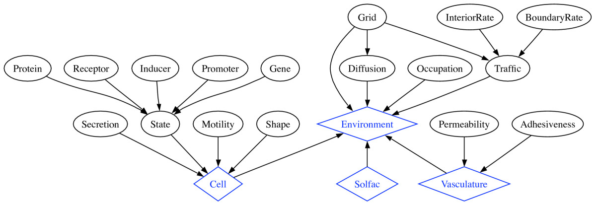 http://static-content.springer.com/image/art%3A10.1186%2F1751-0473-3-6/MediaObjects/13029_2007_Article_23_Fig1_HTML.jpg