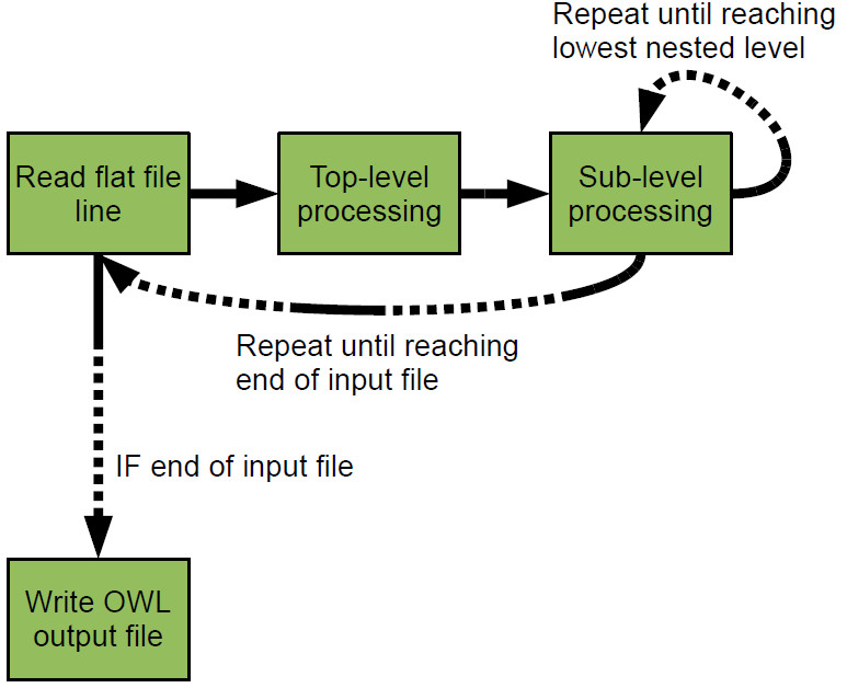http://static-content.springer.com/image/art%3A10.1186%2F1751-0473-6-5/MediaObjects/13029_2010_Article_58_Fig1_HTML.jpg