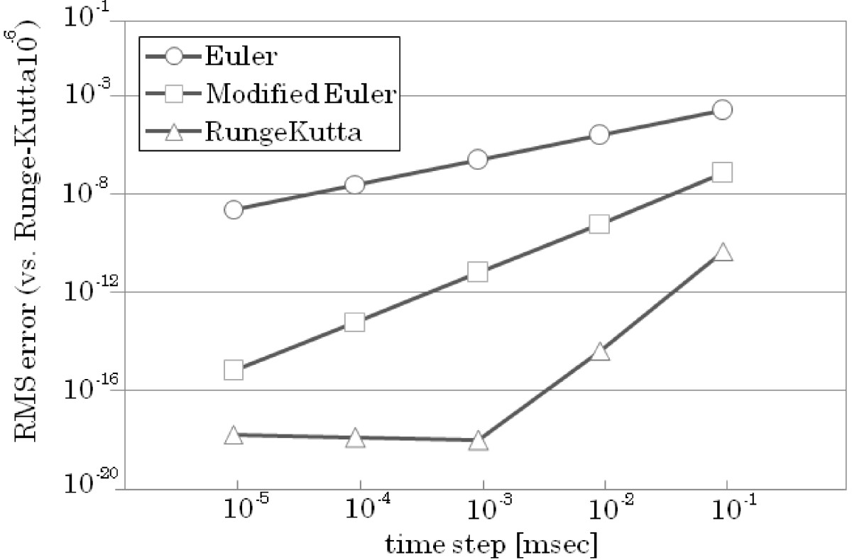 http://static-content.springer.com/image/art%3A10.1186%2F1751-0473-7-11/MediaObjects/13029_2012_Article_86_Fig8_HTML.jpg