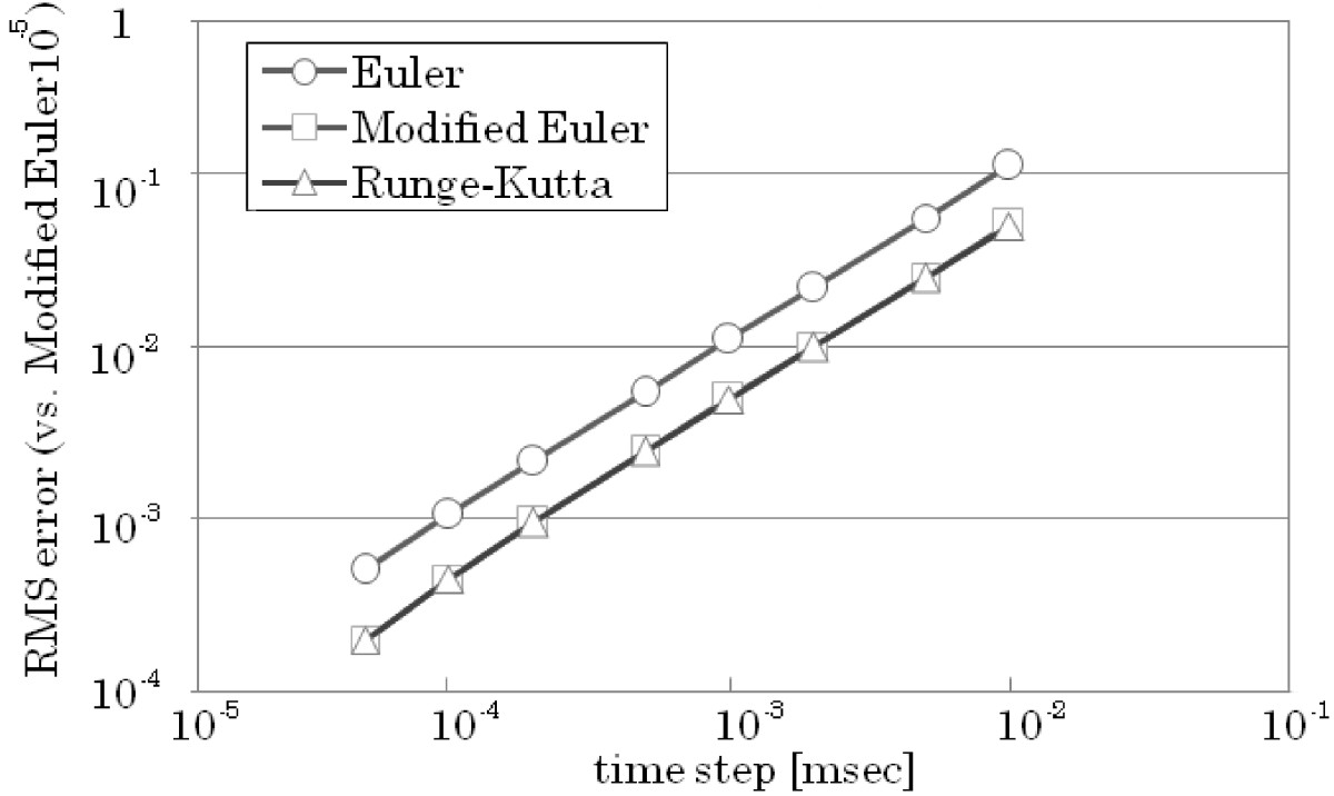 http://static-content.springer.com/image/art%3A10.1186%2F1751-0473-7-11/MediaObjects/13029_2012_Article_86_Fig9_HTML.jpg