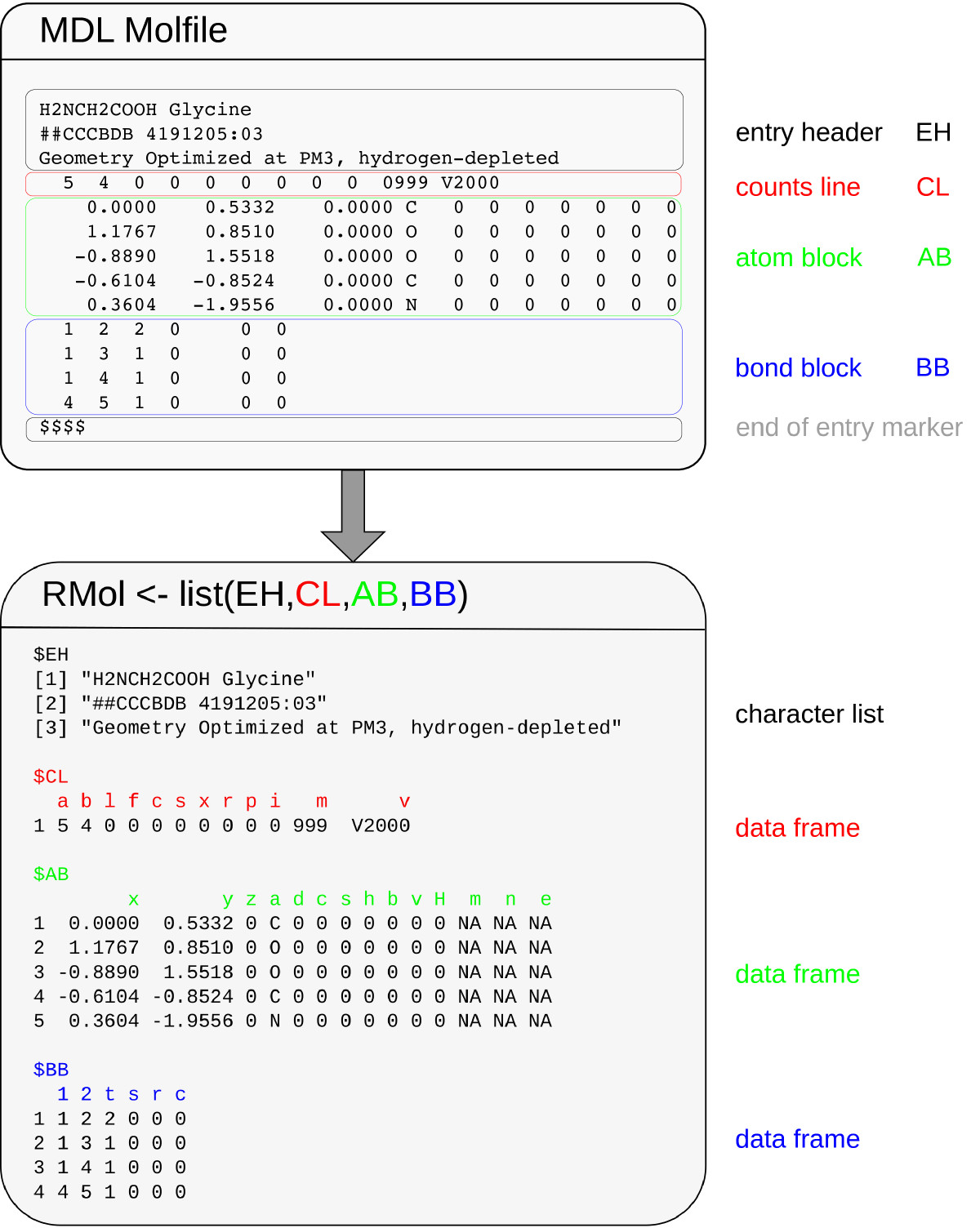 http://static-content.springer.com/image/art%3A10.1186%2F1751-0473-7-12/MediaObjects/13029_2012_Article_80_Fig1_HTML.jpg