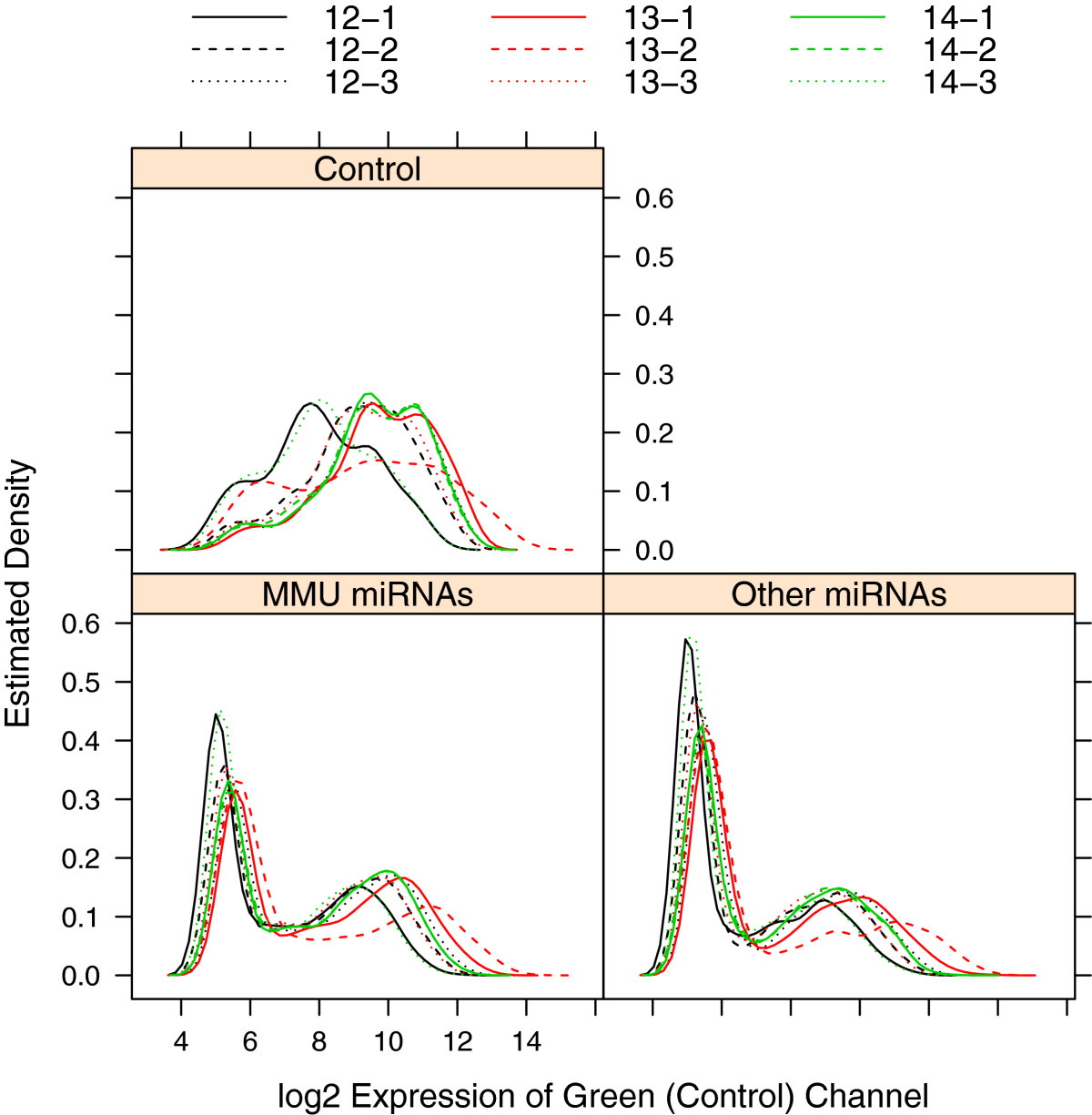 http://static-content.springer.com/image/art%3A10.1186%2F1751-0473-8-1/MediaObjects/13029_2012_Article_89_Fig1_HTML.jpg