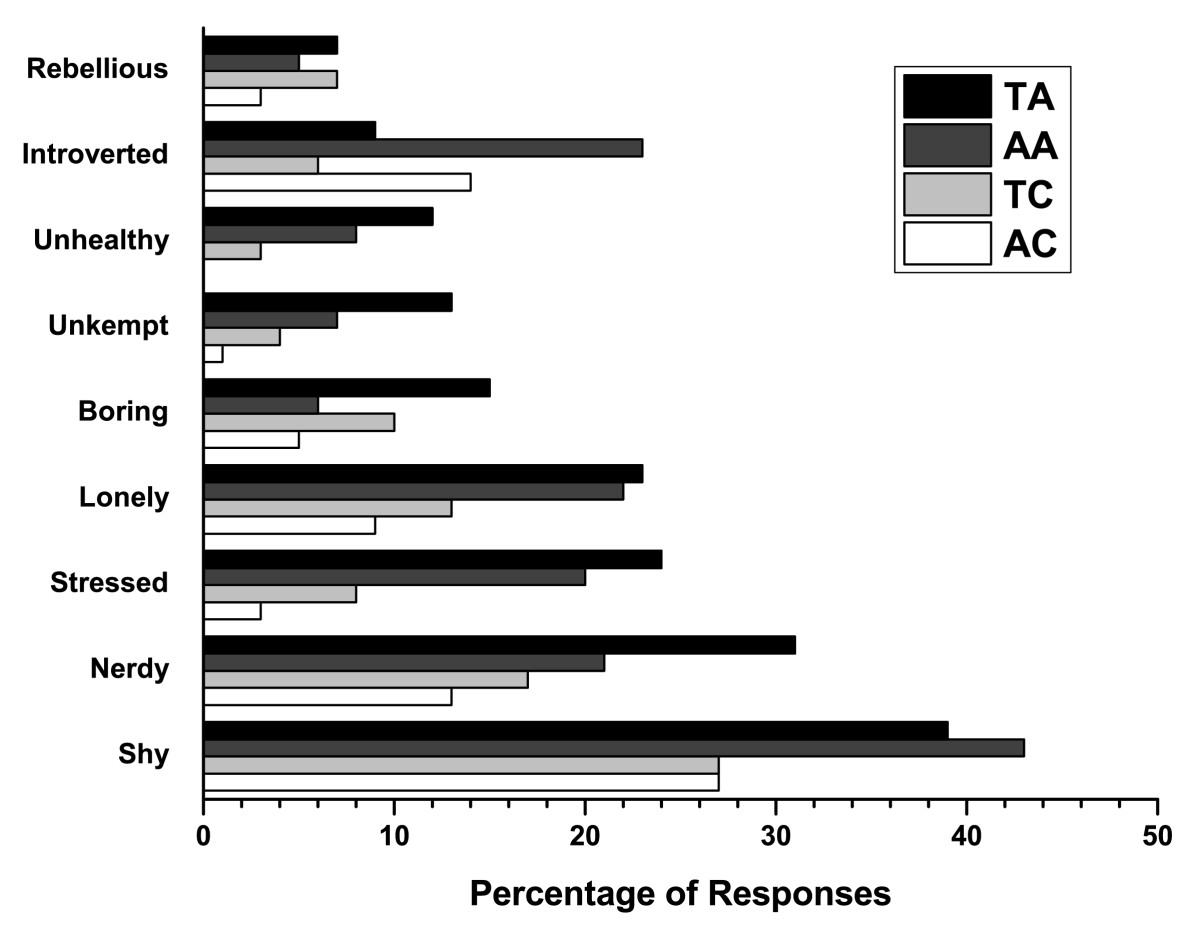 http://static-content.springer.com/image/art%3A10.1186%2F1751-0759-5-11/MediaObjects/13030_2011_Article_94_Fig6_HTML.jpg