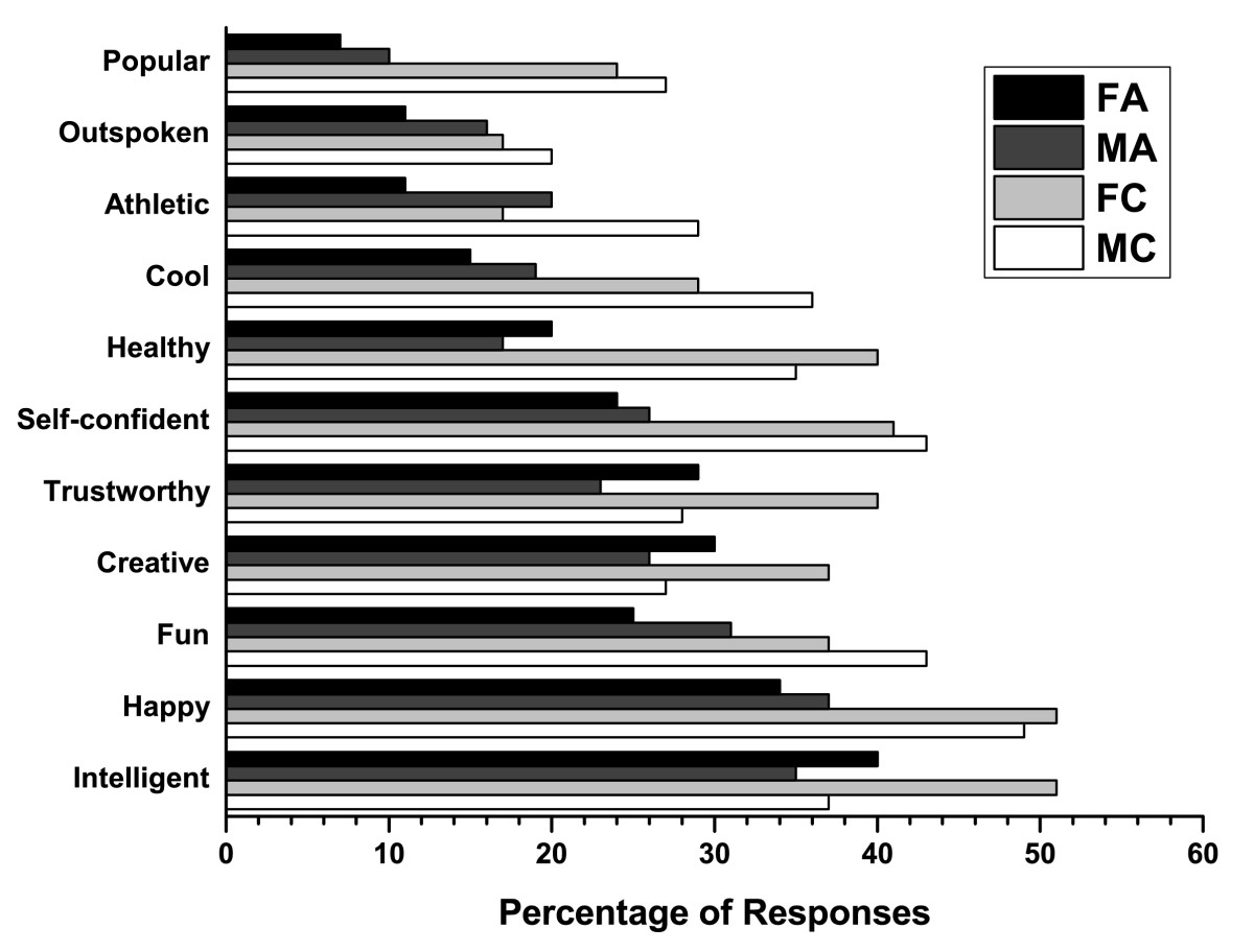 http://static-content.springer.com/image/art%3A10.1186%2F1751-0759-5-11/MediaObjects/13030_2011_Article_94_Fig7_HTML.jpg