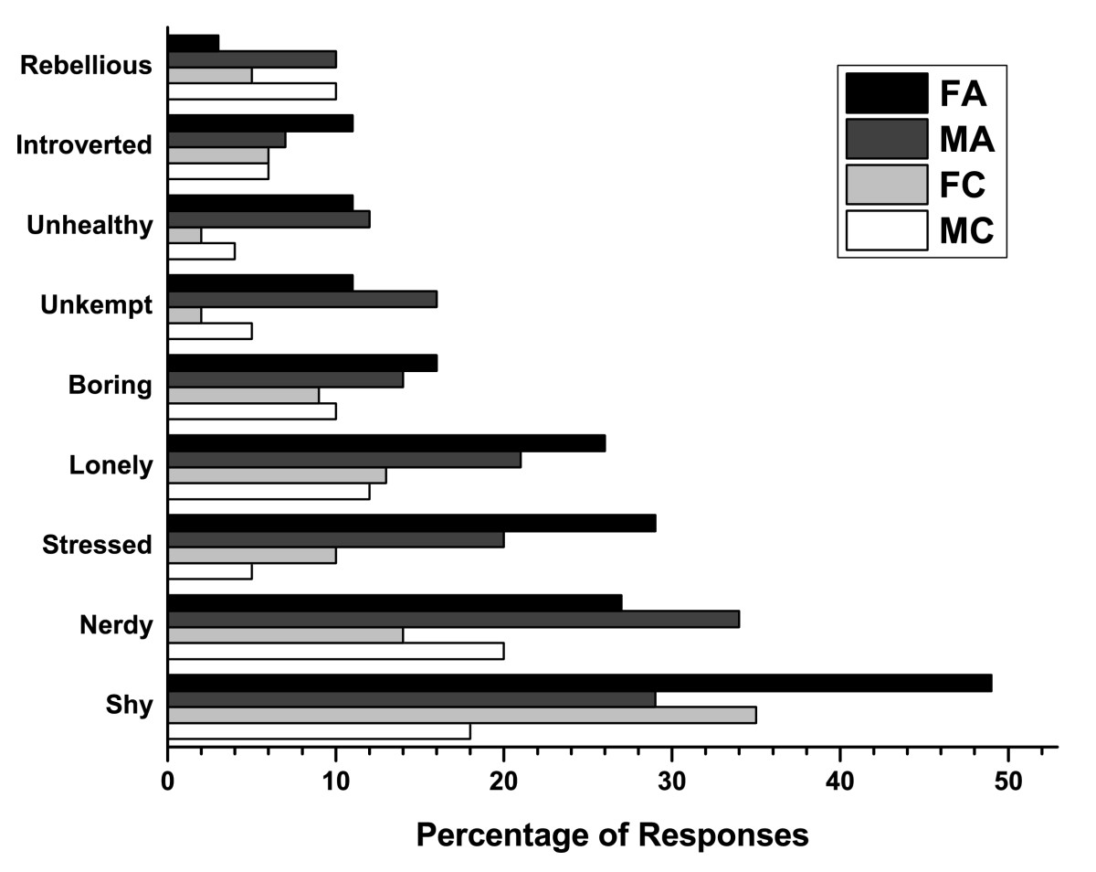 http://static-content.springer.com/image/art%3A10.1186%2F1751-0759-5-11/MediaObjects/13030_2011_Article_94_Fig8_HTML.jpg