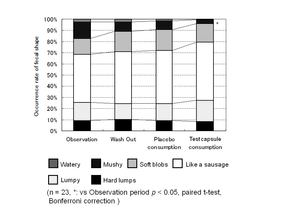 http://static-content.springer.com/image/art%3A10.1186%2F1751-0759-6-16/MediaObjects/13030_2012_Article_116_Fig3_HTML.jpg
