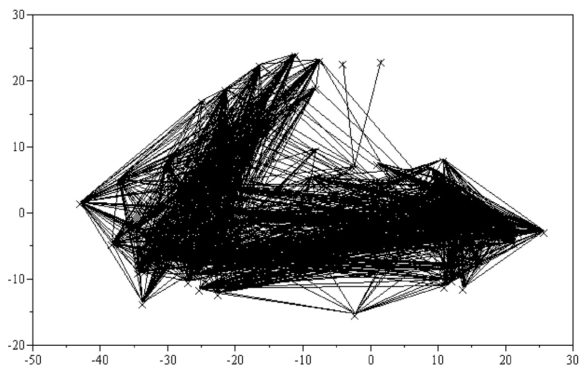 http://static-content.springer.com/image/art%3A10.1186%2F1752-0509-1-16/MediaObjects/12918_2006_Article_16_Fig1_HTML.jpg
