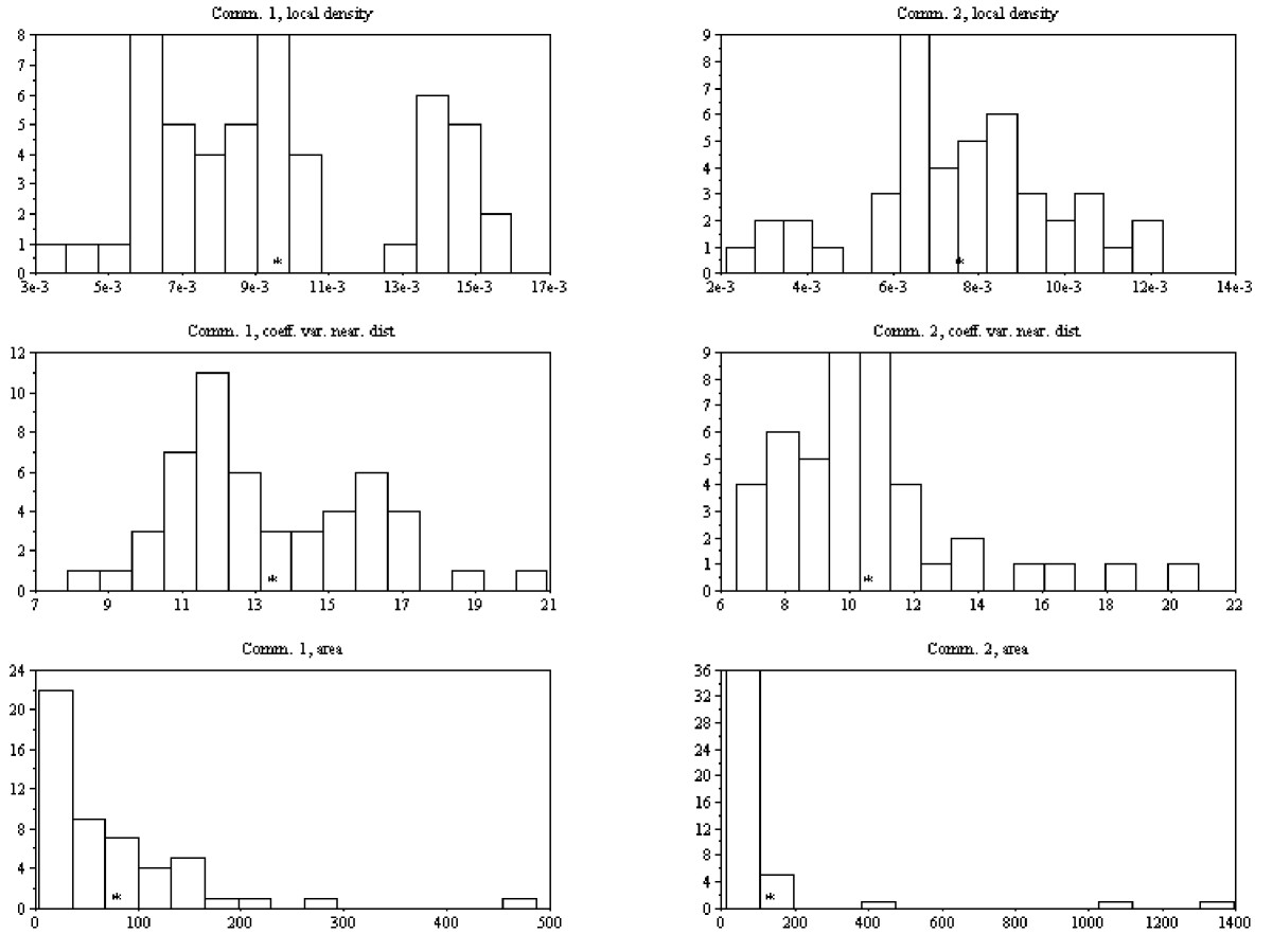 http://static-content.springer.com/image/art%3A10.1186%2F1752-0509-1-16/MediaObjects/12918_2006_Article_16_Fig5_HTML.jpg