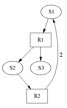 http://static-content.springer.com/image/art%3A10.1186%2F1752-0509-1-22/MediaObjects/12918_2007_Article_22_Fig5_HTML.jpg