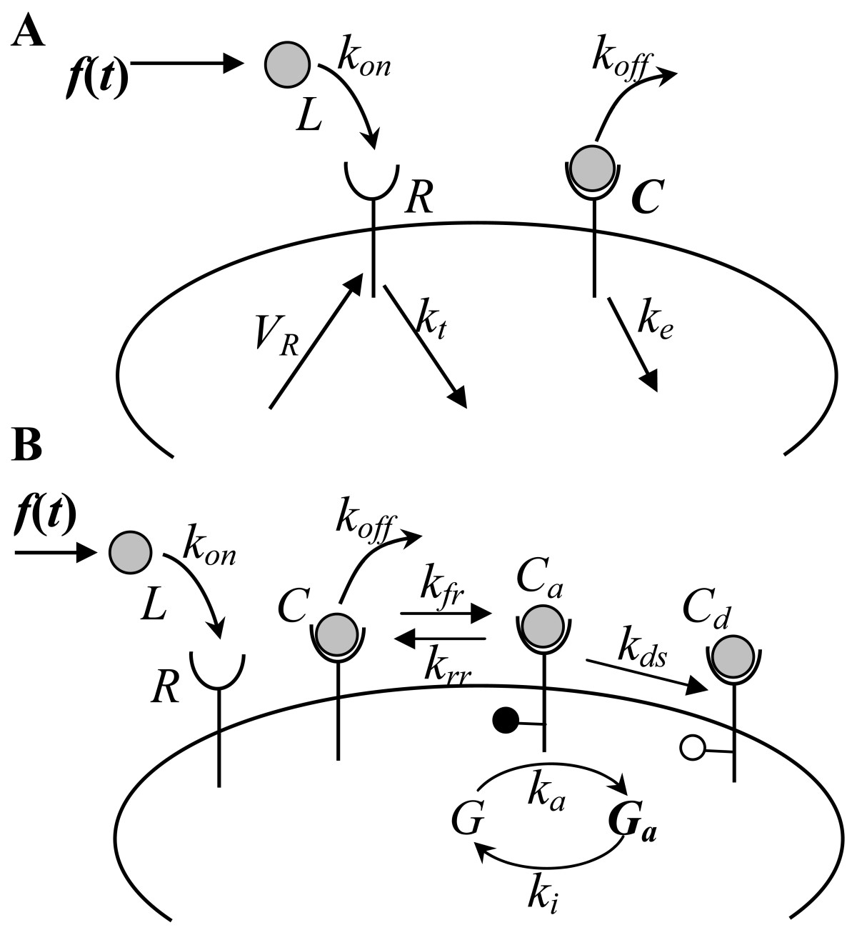 http://static-content.springer.com/image/art%3A10.1186%2F1752-0509-1-48/MediaObjects/12918_2007_Article_48_Fig1_HTML.jpg