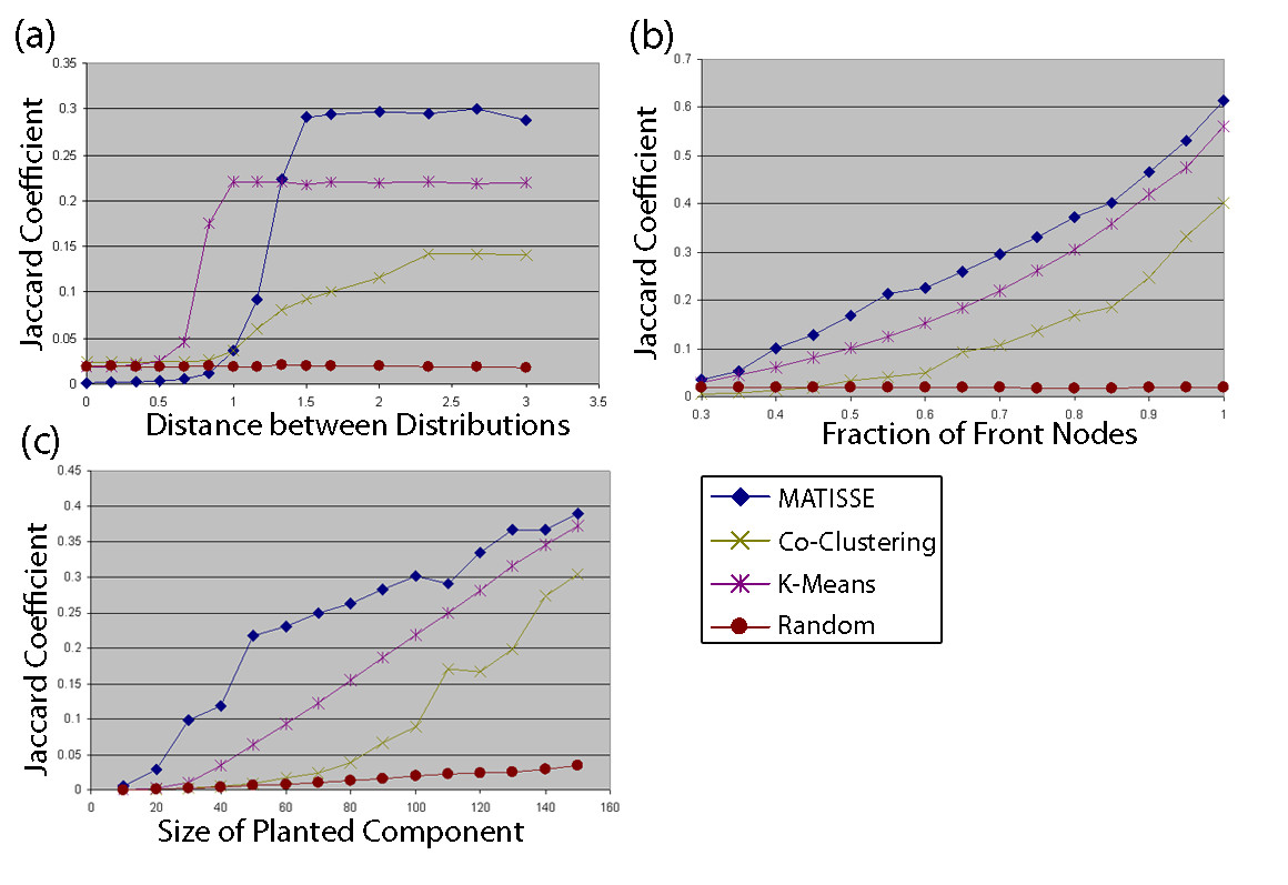 http://static-content.springer.com/image/art%3A10.1186%2F1752-0509-1-8/MediaObjects/12918_2006_Article_8_Fig2_HTML.jpg