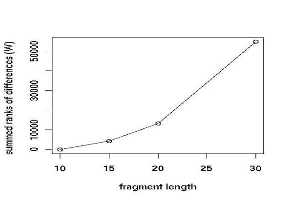 http://static-content.springer.com/image/art%3A10.1186%2F1752-0509-1-S1-S12/MediaObjects/12918_2007_Article_82_Fig2_HTML.jpg