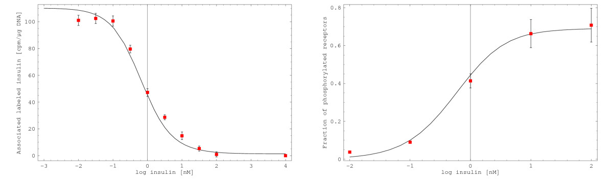 http://static-content.springer.com/image/art%3A10.1186%2F1752-0509-2-43/MediaObjects/12918_2007_Article_200_Fig5_HTML.jpg