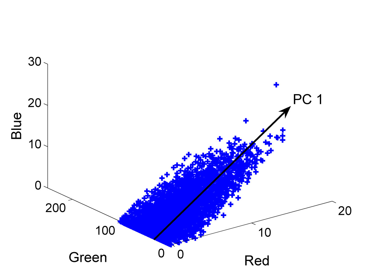 http://static-content.springer.com/image/art%3A10.1186%2F1752-0509-2-64/MediaObjects/12918_2008_Article_221_Fig2_HTML.jpg