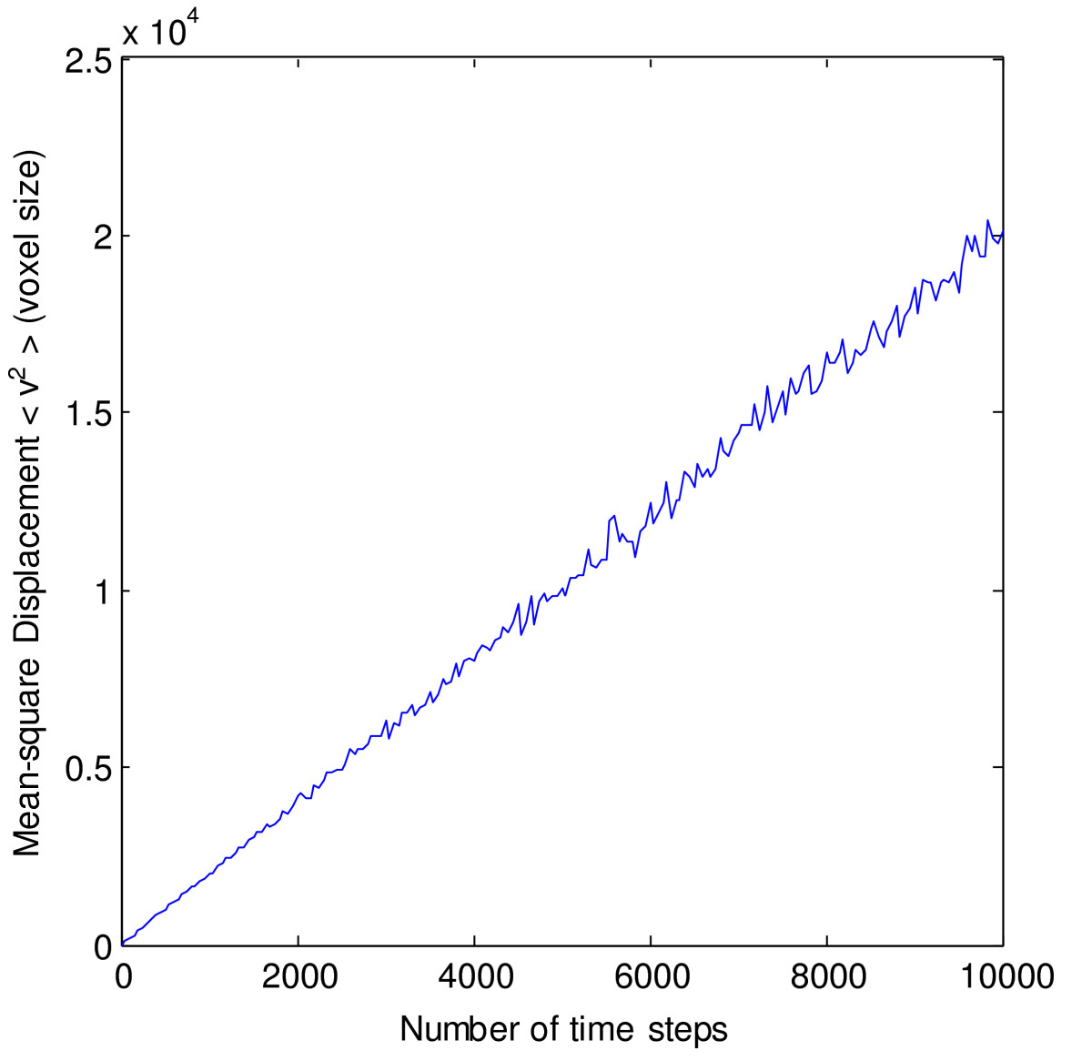 http://static-content.springer.com/image/art%3A10.1186%2F1752-0509-2-66/MediaObjects/12918_2008_Article_223_Fig3_HTML.jpg