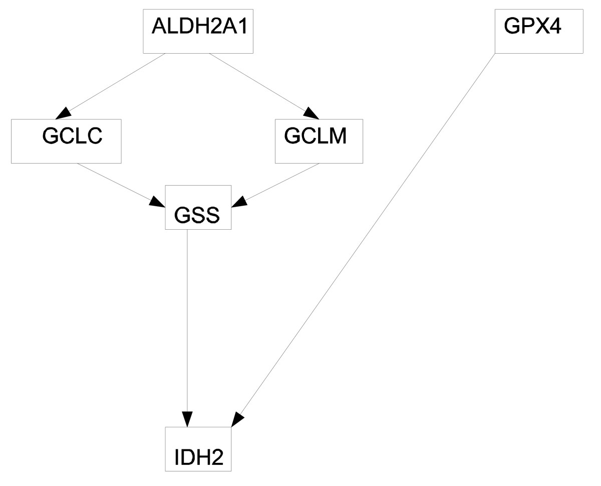 http://static-content.springer.com/image/art%3A10.1186%2F1752-0509-2-9/MediaObjects/12918_2007_Article_166_Fig2_HTML.jpg