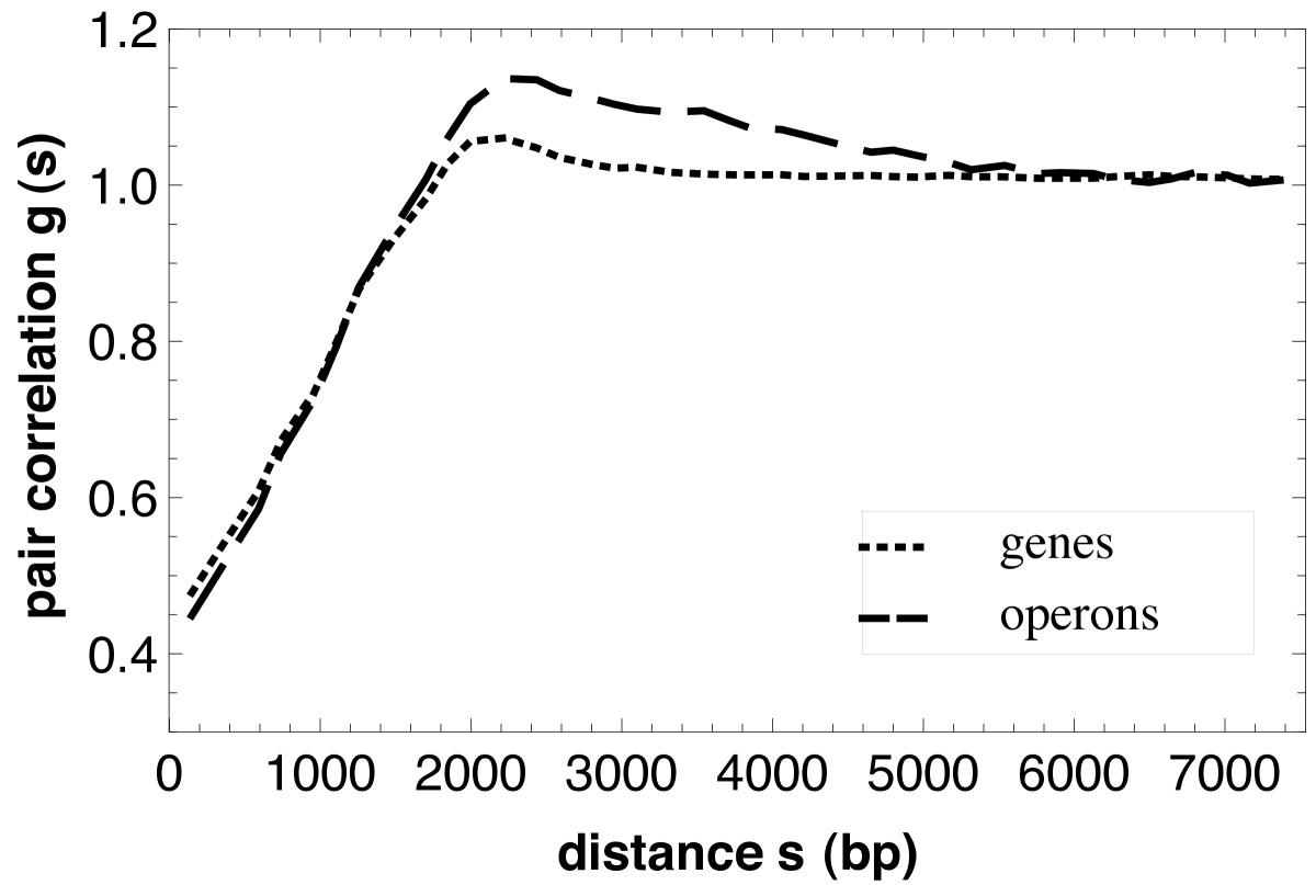 http://static-content.springer.com/image/art%3A10.1186%2F1752-0509-3-119/MediaObjects/12918_2009_Article_387_Fig4_HTML.jpg