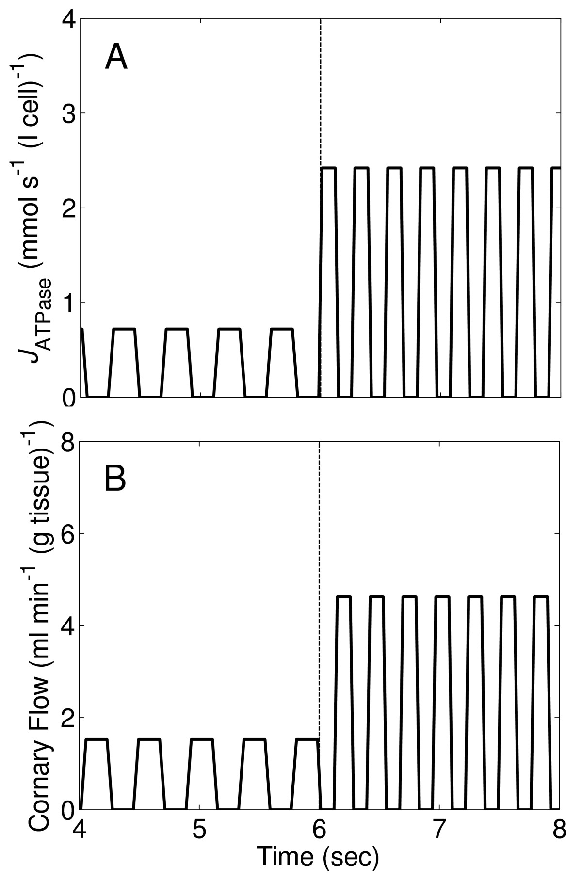 http://static-content.springer.com/image/art%3A10.1186%2F1752-0509-3-22/MediaObjects/12918_2008_Article_290_Fig3_HTML.jpg