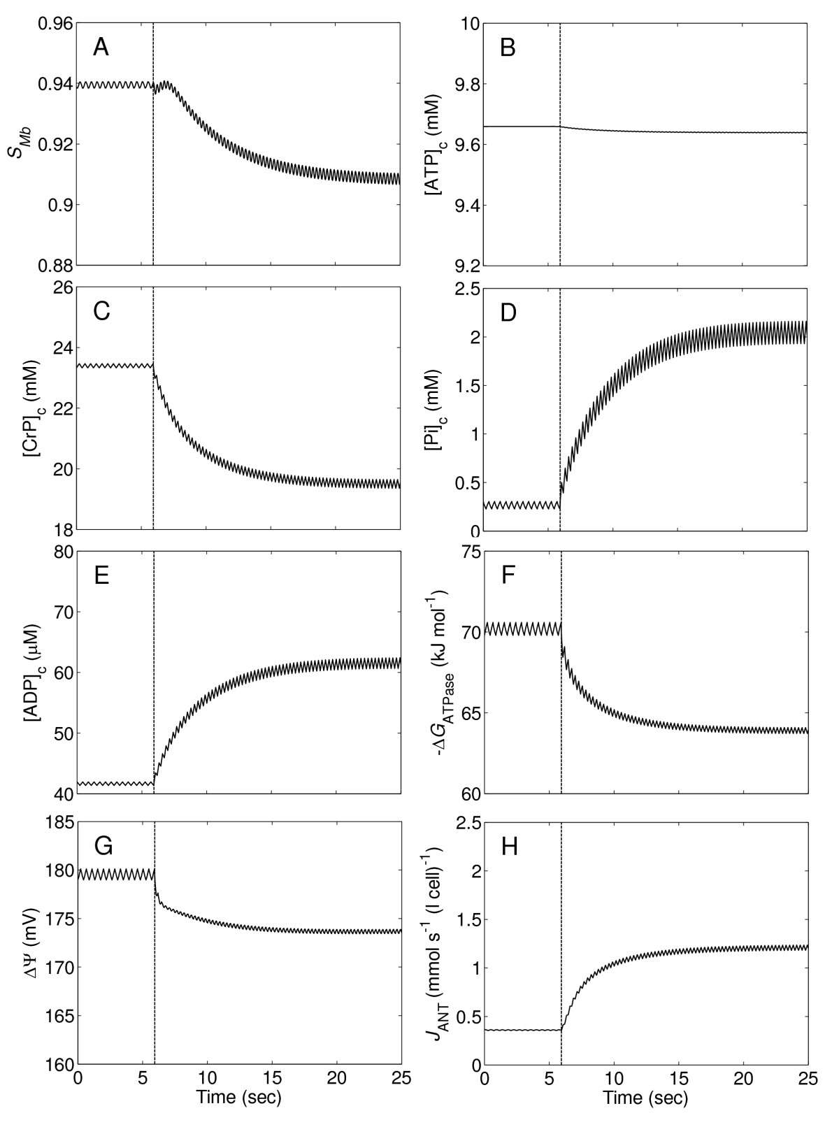 http://static-content.springer.com/image/art%3A10.1186%2F1752-0509-3-22/MediaObjects/12918_2008_Article_290_Fig4_HTML.jpg