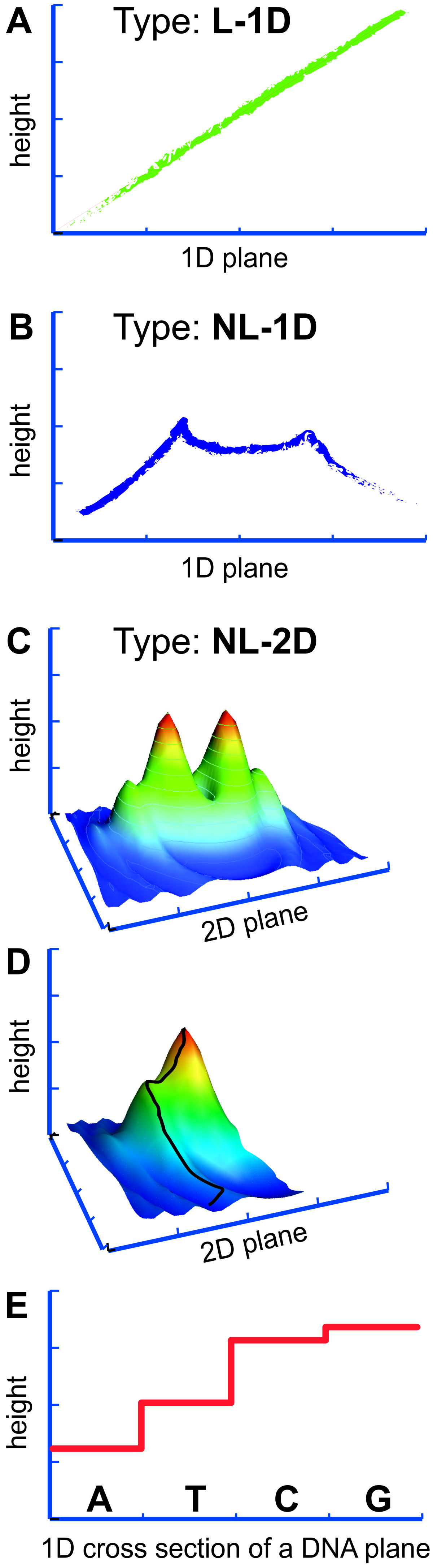 http://static-content.springer.com/image/art%3A10.1186%2F1752-0509-3-27/MediaObjects/12918_2008_Article_295_Fig2_HTML.jpg