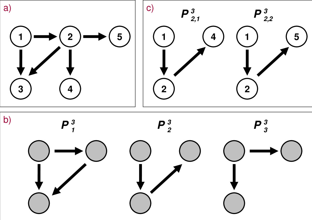 http://static-content.springer.com/image/art%3A10.1186%2F1752-0509-3-53/MediaObjects/12918_2008_Article_321_Fig1_HTML.jpg