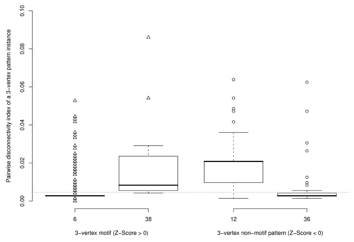 http://static-content.springer.com/image/art%3A10.1186%2F1752-0509-3-53/MediaObjects/12918_2008_Article_321_Fig4_HTML.jpg