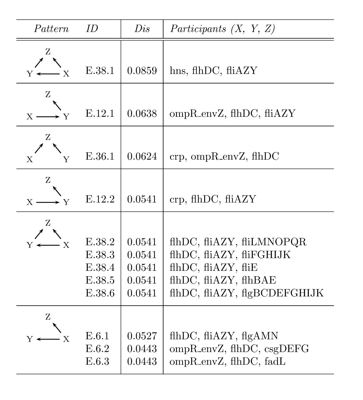http://static-content.springer.com/image/art%3A10.1186%2F1752-0509-3-53/MediaObjects/12918_2008_Article_321_Fig5_HTML.jpg