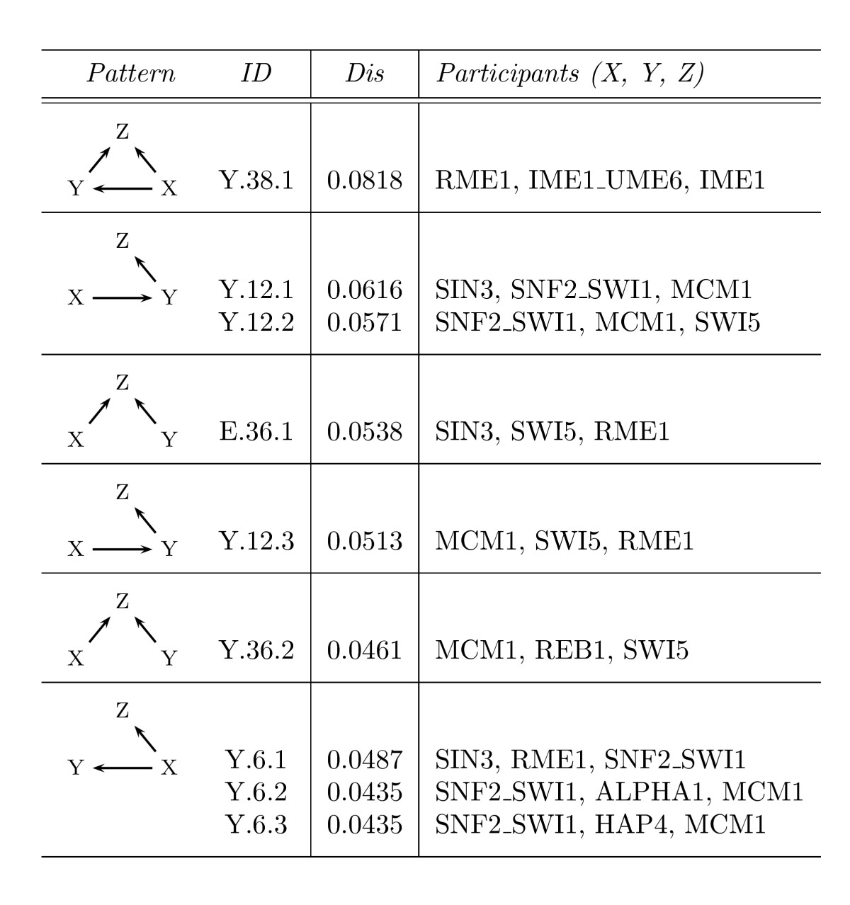 http://static-content.springer.com/image/art%3A10.1186%2F1752-0509-3-53/MediaObjects/12918_2008_Article_321_Fig7_HTML.jpg