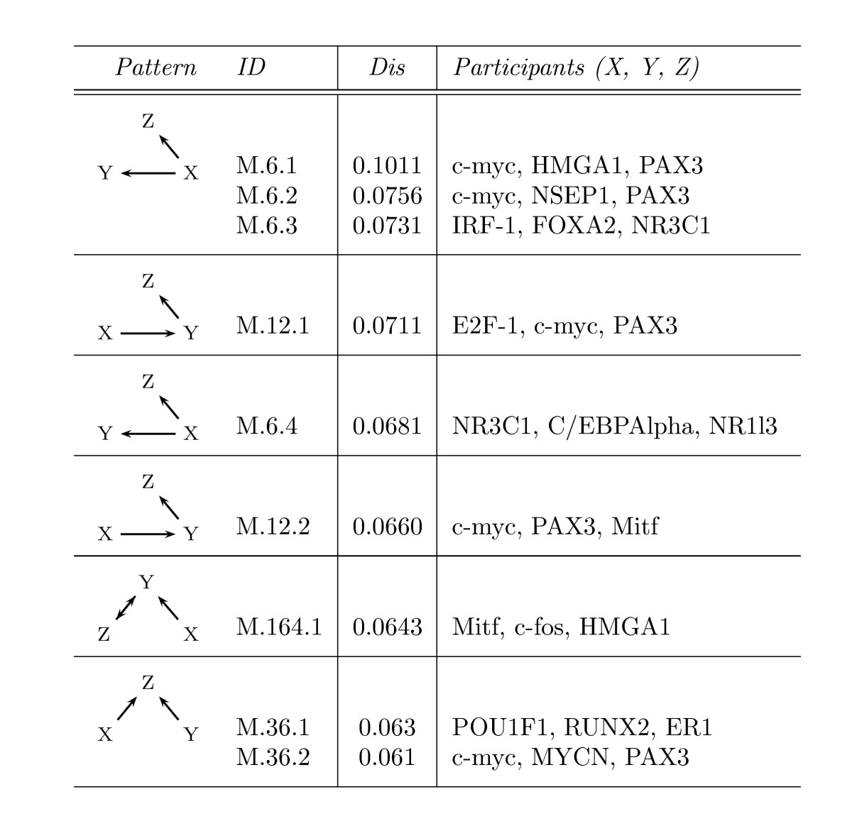 http://static-content.springer.com/image/art%3A10.1186%2F1752-0509-3-53/MediaObjects/12918_2008_Article_321_Fig9_HTML.jpg