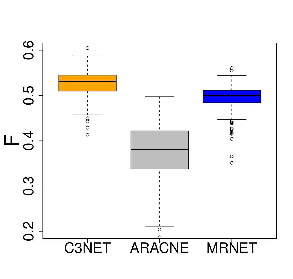 http://static-content.springer.com/image/art%3A10.1186%2F1752-0509-4-132/MediaObjects/12918_2010_Article_521_Fig4_HTML.jpg