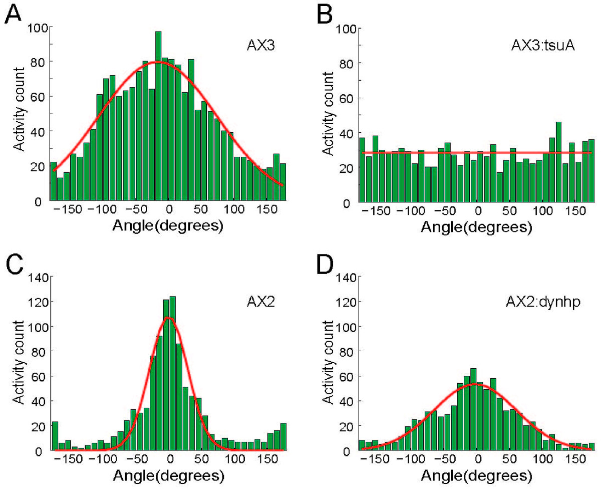 http://static-content.springer.com/image/art%3A10.1186%2F1752-0509-4-33/MediaObjects/12918_2009_Article_422_Fig7_HTML.jpg