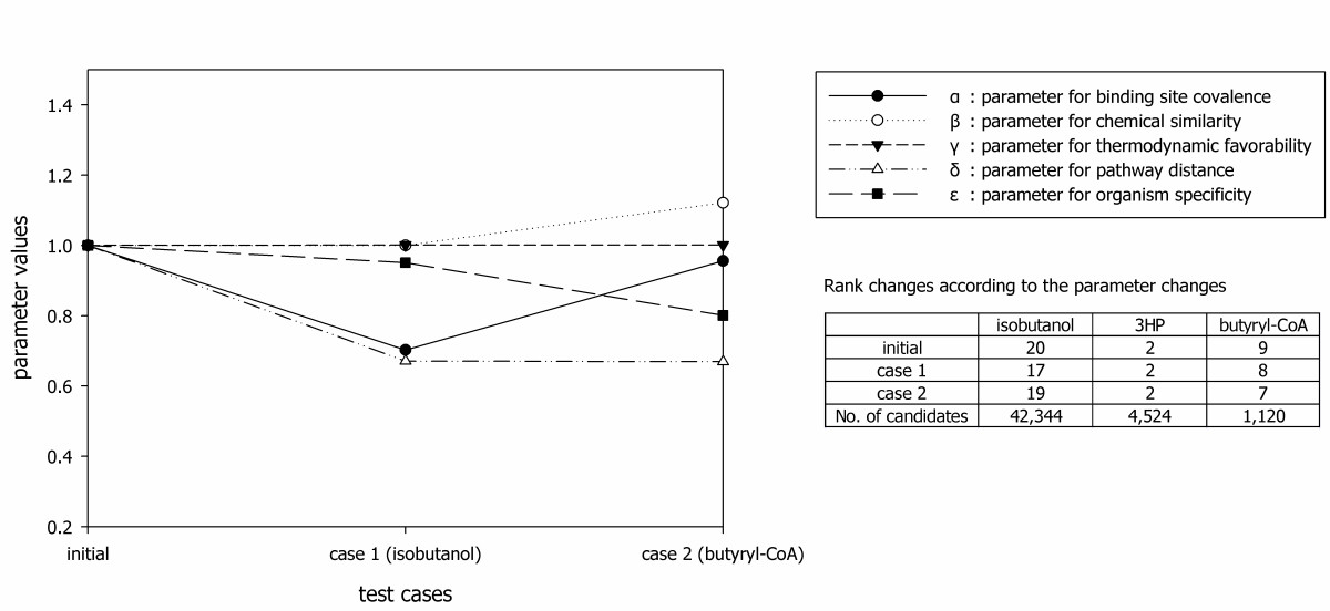 http://static-content.springer.com/image/art%3A10.1186%2F1752-0509-4-35/MediaObjects/12918_2009_Article_424_Fig5_HTML.jpg