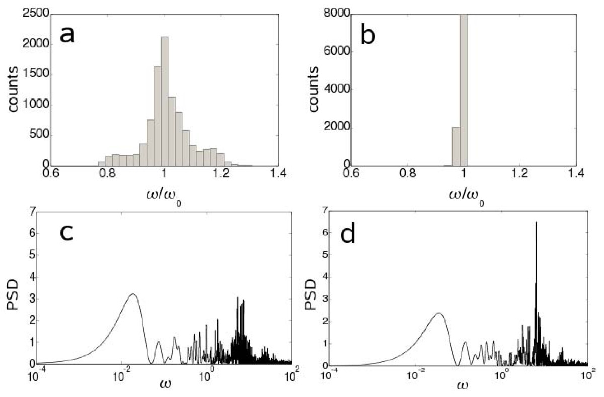 http://static-content.springer.com/image/art%3A10.1186%2F1752-0509-4-48/MediaObjects/12918_2009_Article_437_Fig5_HTML.jpg
