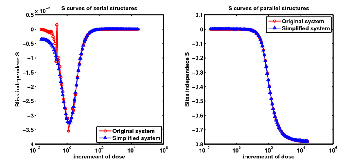http://static-content.springer.com/image/art%3A10.1186%2F1752-0509-4-50/MediaObjects/12918_2009_Article_439_Fig4_HTML.jpg