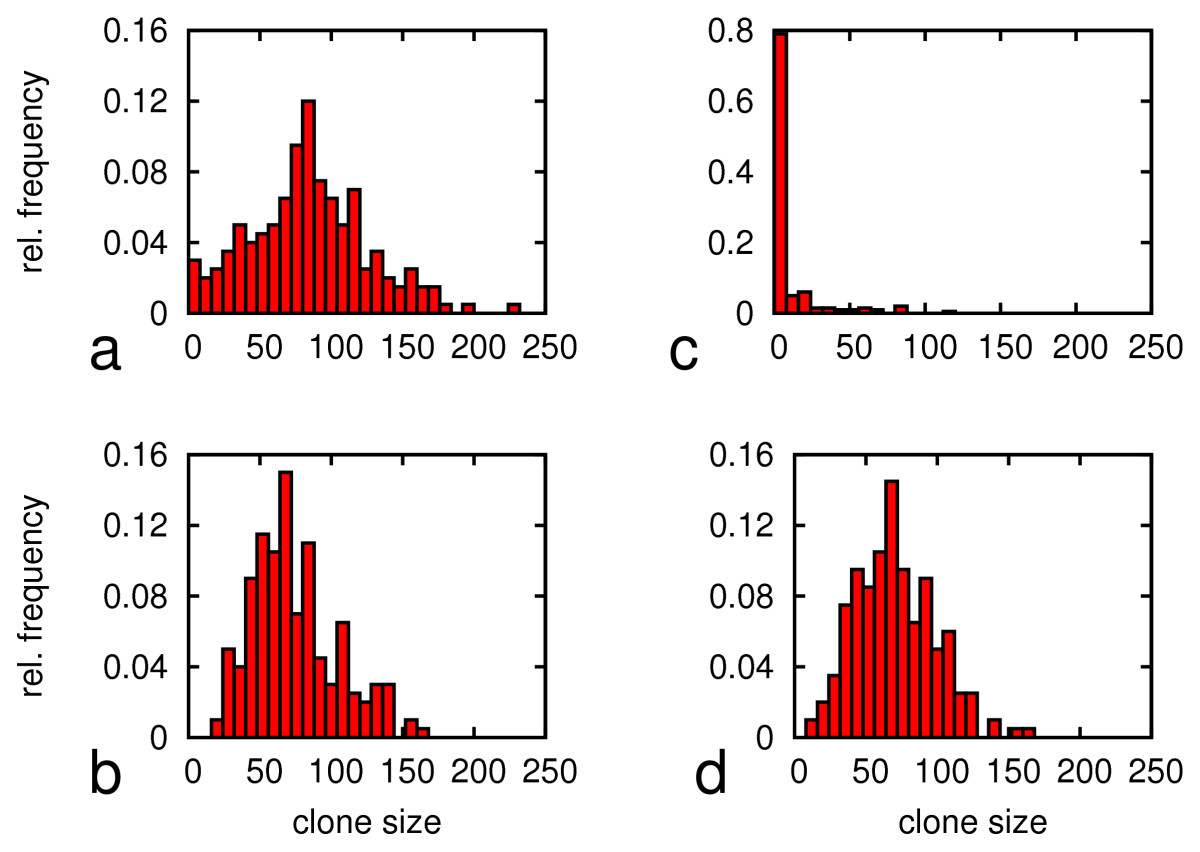 http://static-content.springer.com/image/art%3A10.1186%2F1752-0509-4-73/MediaObjects/12918_2009_Article_462_Fig4_HTML.jpg