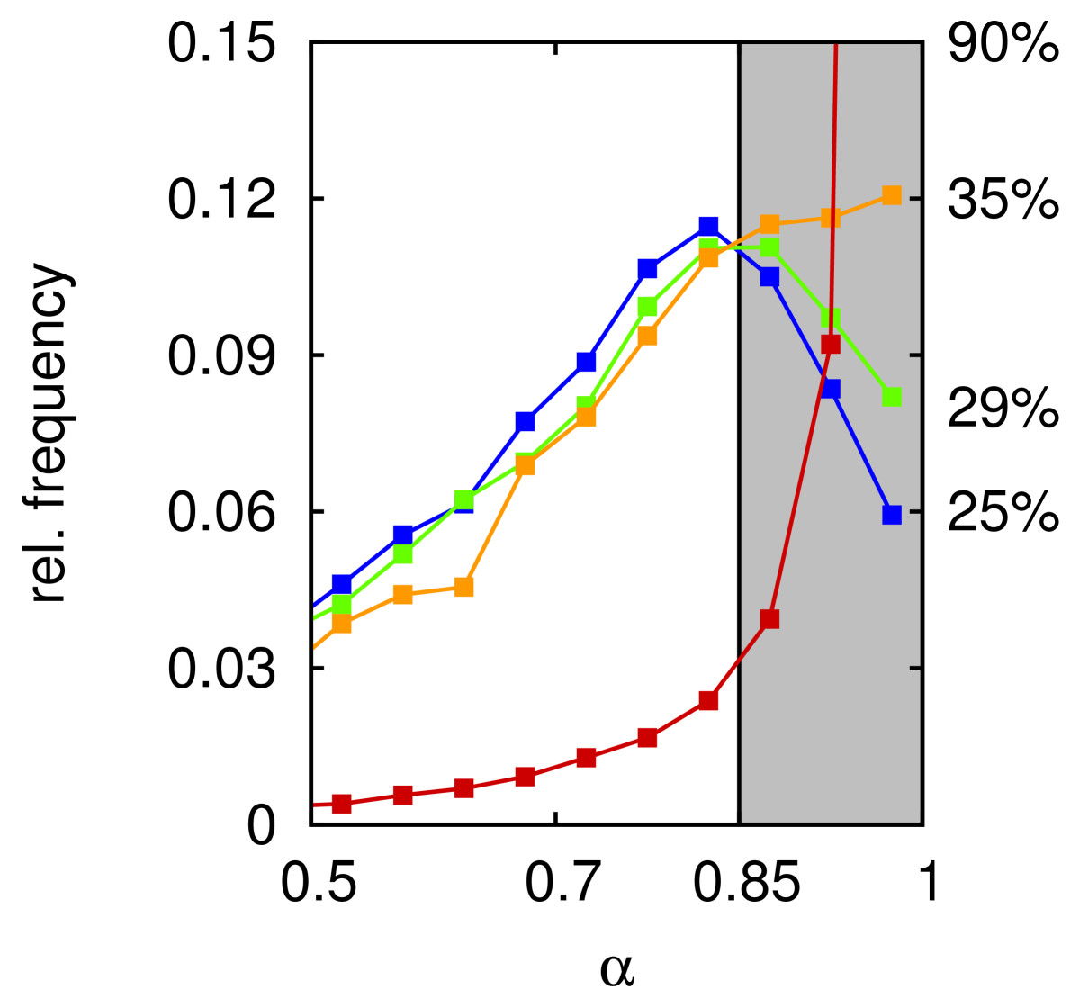 http://static-content.springer.com/image/art%3A10.1186%2F1752-0509-4-73/MediaObjects/12918_2009_Article_462_Fig5_HTML.jpg